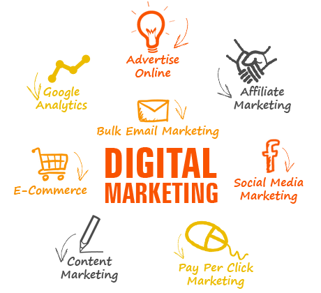 Online Marketing Company in Kanpur